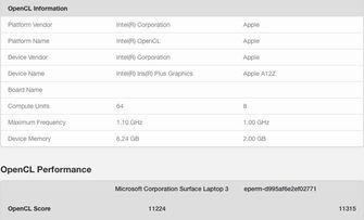 A12Z-Bionic-GPU-benchmarks-2