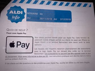 Apple Pay Belgie
