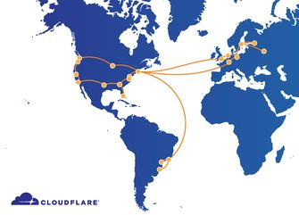 Cloudflare backbone