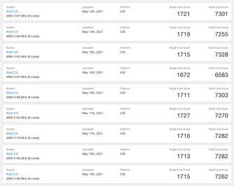 M1 iPad Pro benchmark scores