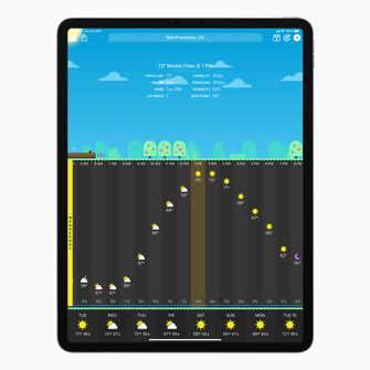 Carrot Weer-app Apple Design Awards 2021