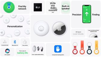 Apple AirTags overview