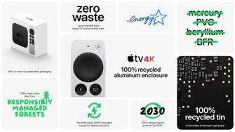 Apple TV 4K Afstandsbediening