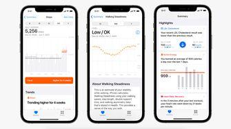 Apple Health WWDC 21 nieuwe functies