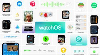 WatchOS 15 nieuwe functies