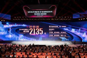 Alibaba Single's Day