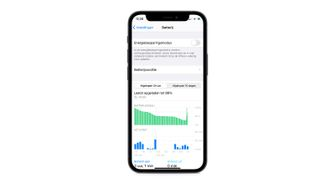 iPhone 12 mini batterij tips