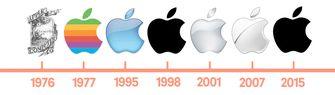 apple logo geschiedenis 001